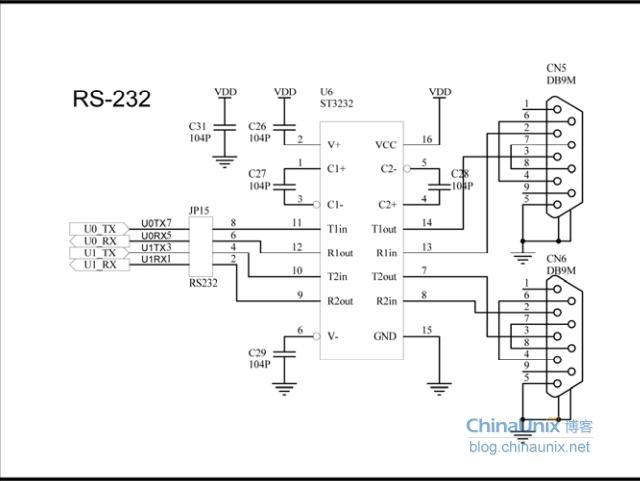 1) 、STM32 上电默认是使用内部高速RC时钟(HSI)启动运行,如果做外部时钟(HSE)切换,外部时钟是不会运行的。因此,判断最小系统是否工作用示波器检查OSC是否有时钟信号,是错误的方法;